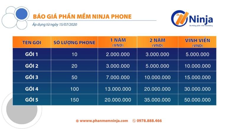 bảng giá phần mềm ninja phone