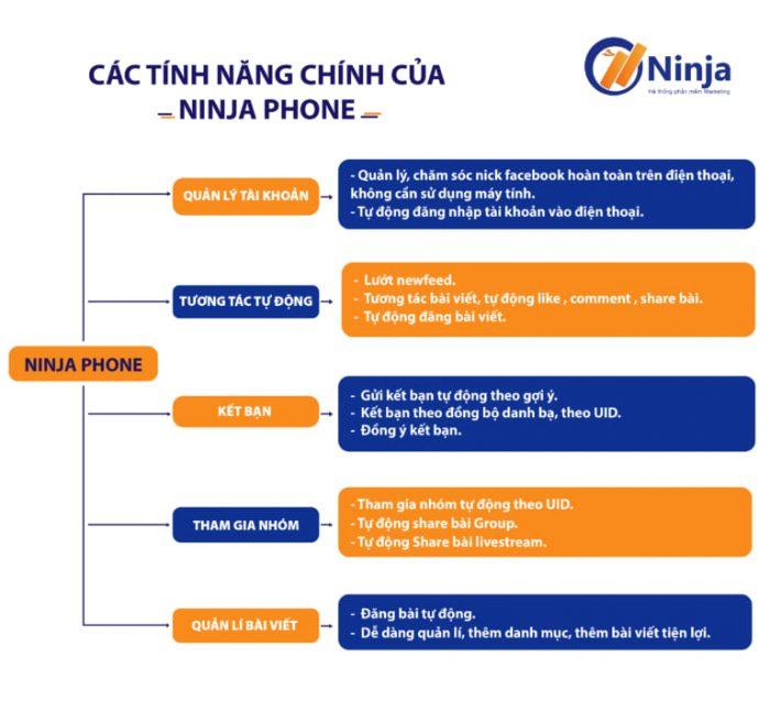 các tính năng của phần mềm nuôi nick trên điện thoại